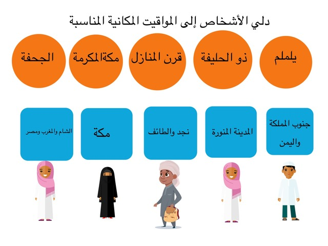 لعبة المواقيت المكانية by Noura Aj