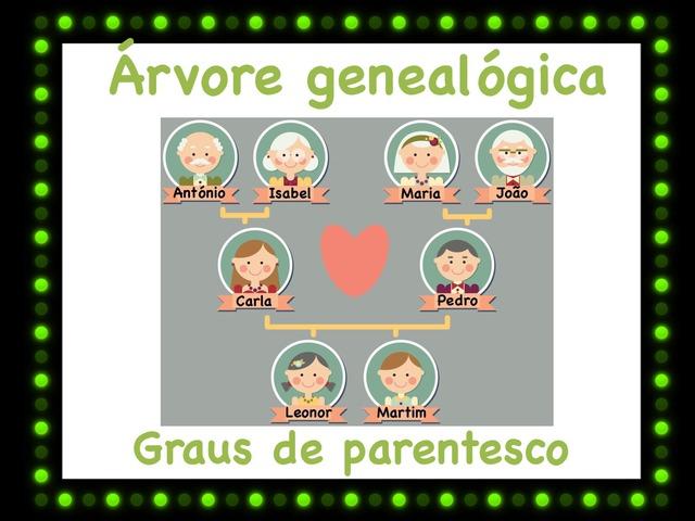 Árvore Genealógica (graus de parentesco) by Inês Ruxa