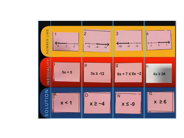 DPISD 7 Matching Equations And Inequalities by Leslie Kilbourn