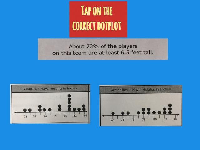 DPISD Dot Plot Practice by Leslie Kilbourn