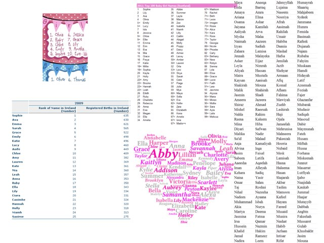 Baby Girl Names And Pictures Of Baby's by Jessica Watne