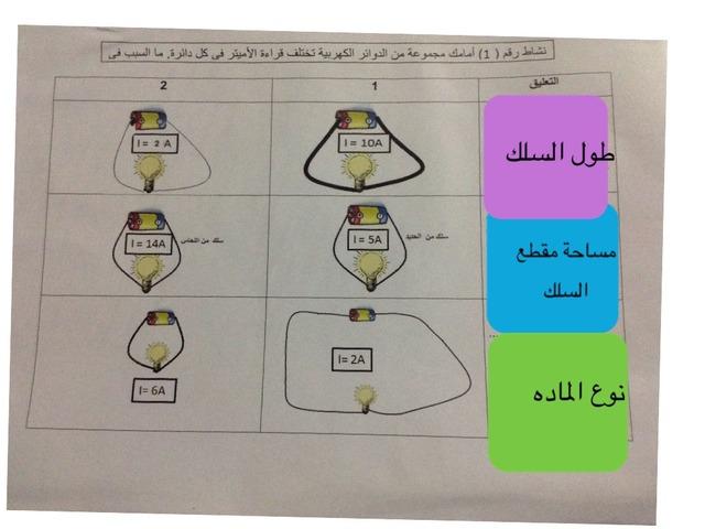 المقاومة by نور عوض الله