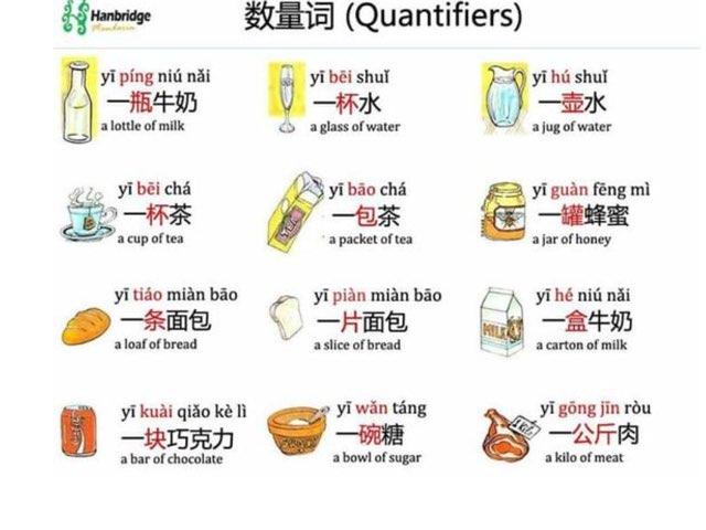 数量词 by Wenqin Zhuang