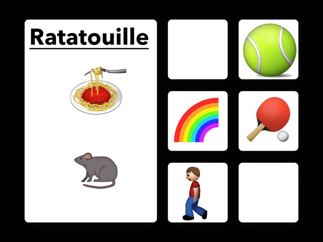 Emoji Game  by Yam Goddard