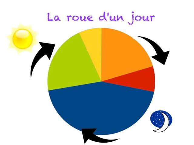La Roue De La Journée  by Marie S