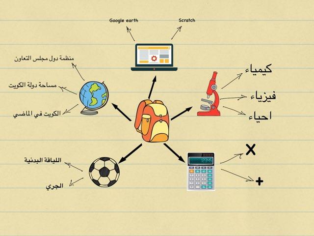 MindMapGame by Mohd Alalati