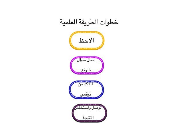 خطوات الطريقة العلمية  by شموخ الروح