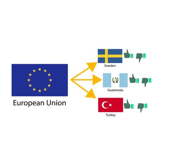 European Countries by Cathy Dahan
