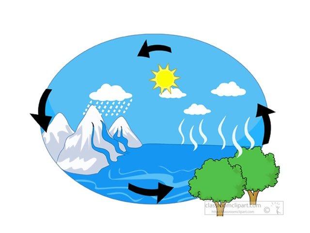 دورة الماء في الطبيعة by useful faraj
