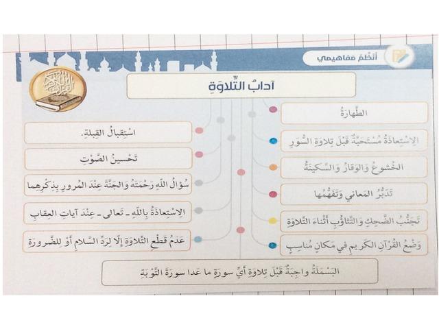 أداب تلاوة القرآن  by Esmat Ali