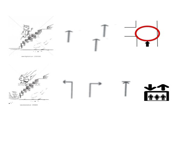 3-1 Directions by Yuan zhao
