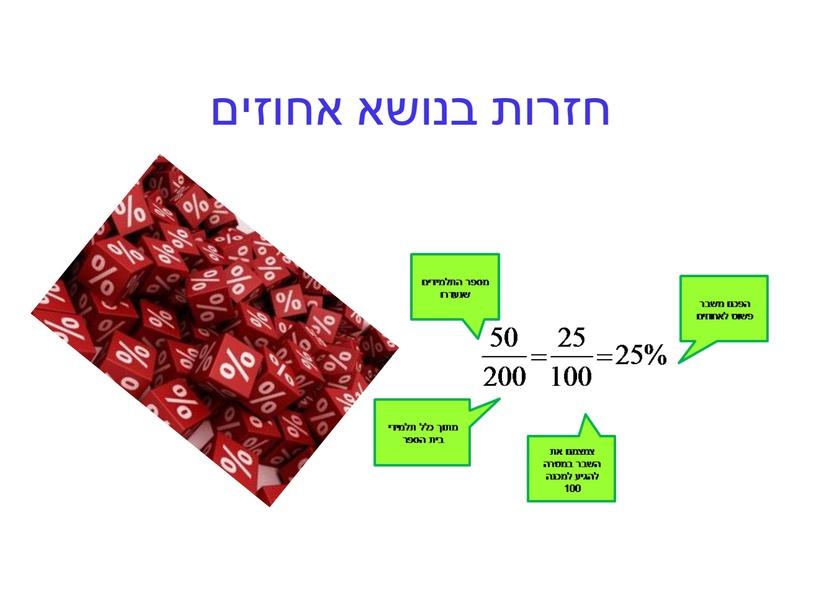 אחוזים ושברים by מנאר קבלאן