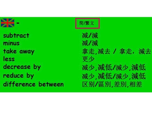 Chinese Maths 02 by Glenn Bridges