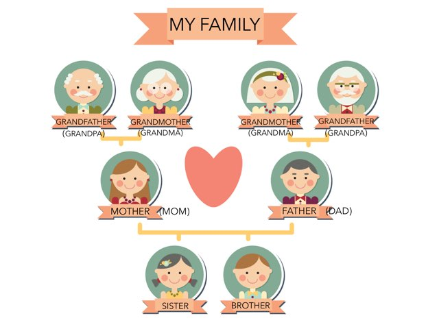 MY FAMILY by Cinthia Castro