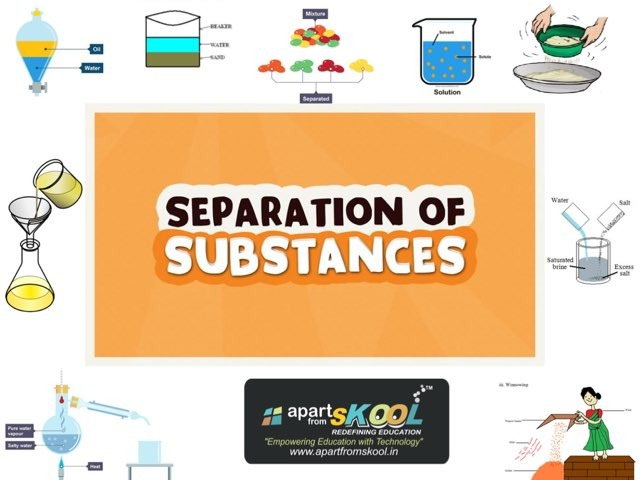 Separation Of Substances by TinyTap creator