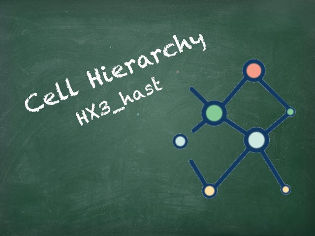 Cell Hierarchy by hx3 hast