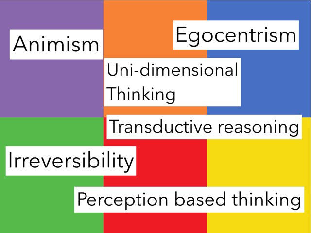 Characteristics Of Preoperational Thought by Chris cadieux