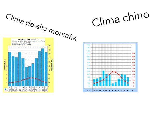 Climas by Curso CFTIC