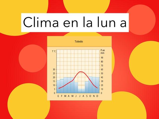 Climogramas by Curso CFTIC