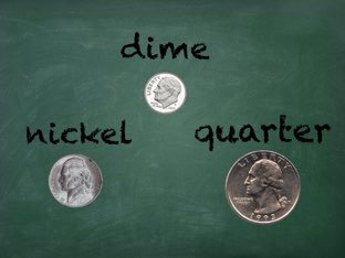 Coin Names And Values by Candi Moyer