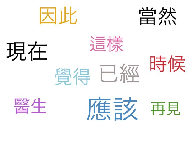 Commonly Used Chinese by Belinda Wu