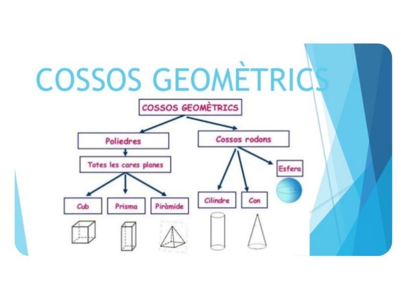 Cossos geomètrics by Jordi Hernandez