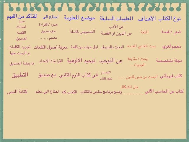 كفاية قرائي  by Shahd 1423