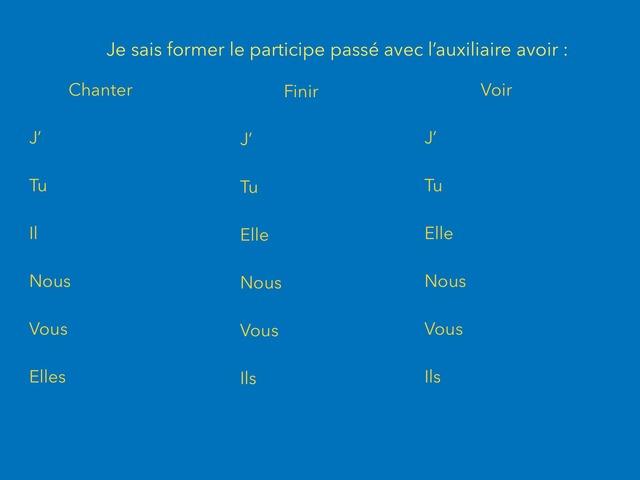 Conjugaison Ceinture Bleue by Mon Sieur