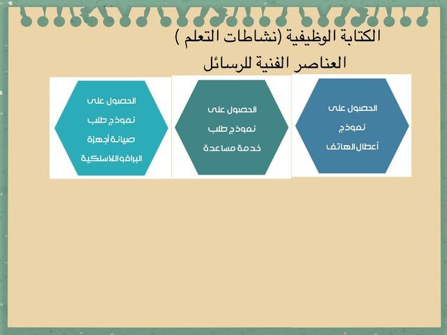 رسائل الشكوى والطلب  by Tarfa Mutlak