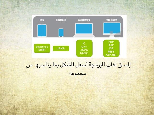 Flowchart  by Alialsalem school