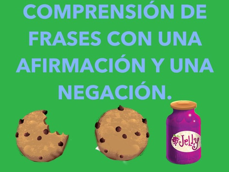 COMPRENSIÓN DE FRASES CON UNA AFIRMACIÓN Y UNA NEGACIÓN. by Jose Sanchez Ureña