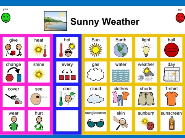 April Unique Unit Chapter 2: Sunny Weather Sight Word Find  by Tanya Folmsbee
