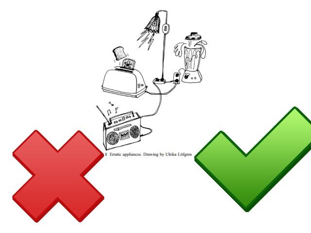 تصرفات  في تعامل مع الكهرباء  by hanan alhashemi