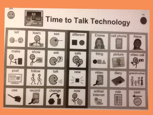 November Lesson 7: Chapter 6 Sight Word Find For Time To Talk Technology  by Tanya Folmsbee