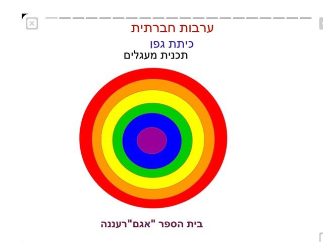 מעגלים כיתת גפן מעגל סגול2 by בית ספר אגם