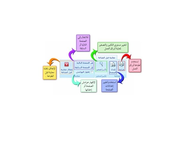 معاينه قبل الطباعه by Aziza Al3nezy