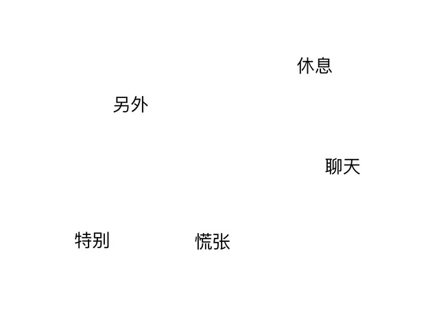 盲人摸象 by Jenny Guo