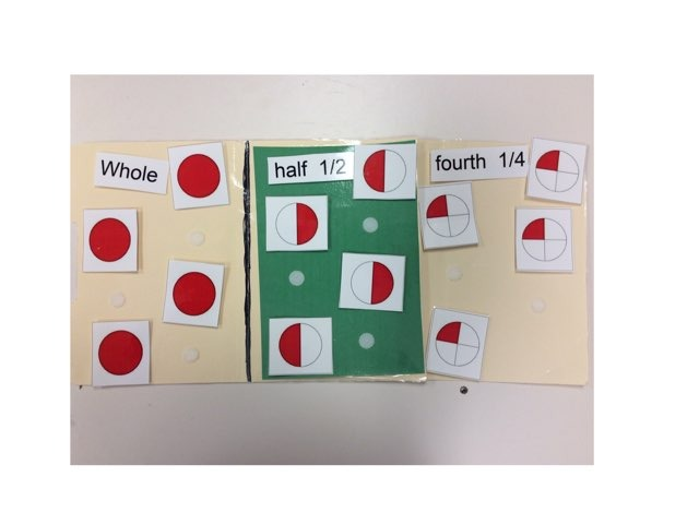 Fractions 3rd by Catrina Froehler