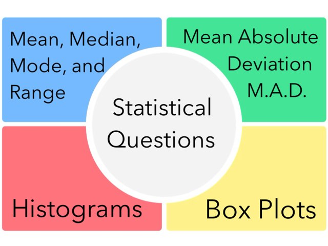 Data And Statistics by Tina gallucci