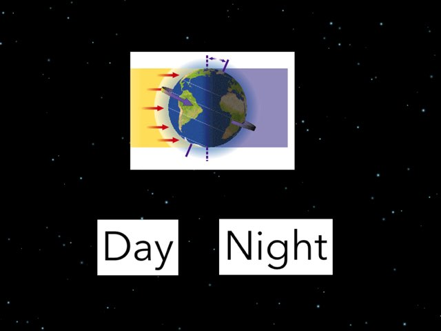Day Night Seasons Review- Mrs. Spence by Student Spence