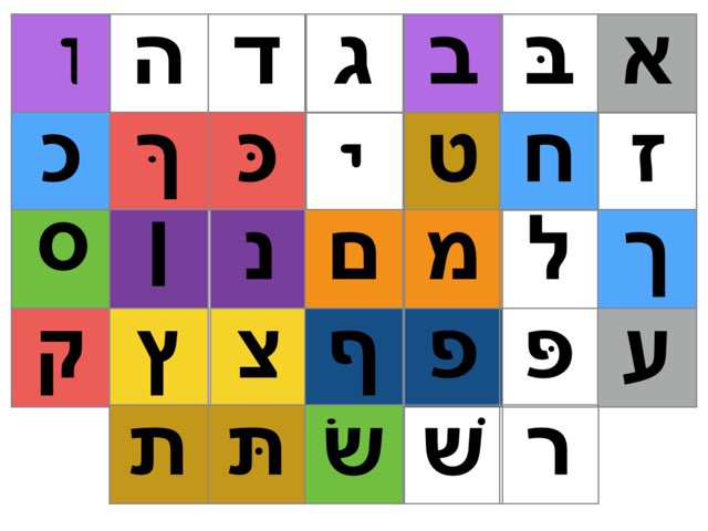 Do you know your Hebrew letter names and sounds? by YR Zegze