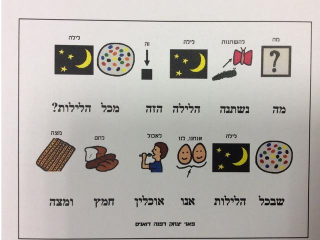 מה נשתנה בסמלים by Yaara Raanan