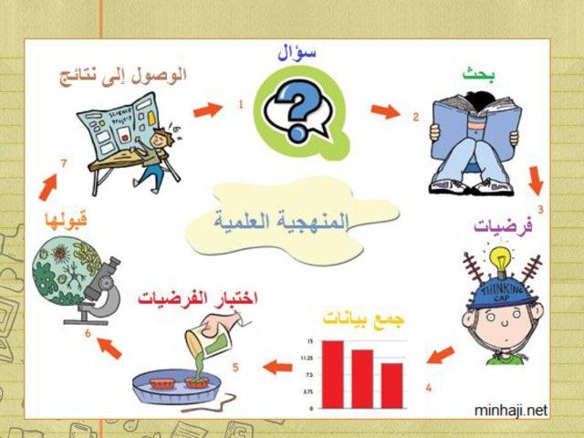 خطوات المنهجية العلمية by حنان الرفاع