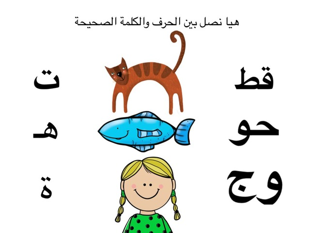 الظواهر اللغوية التاء المفتوحة والمربوطة والهاء by Heba Bakri