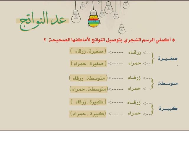 عد النواتج - ثاني متوسط by تهاني الزبيدي
