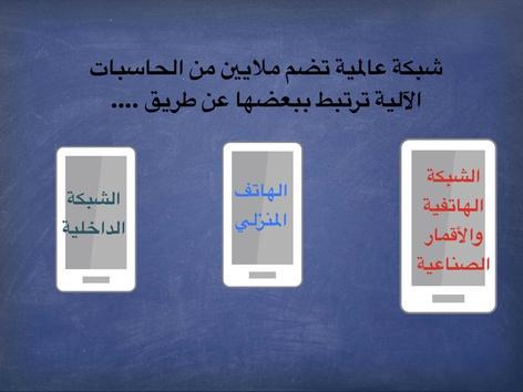 الانترنت by هيفاء الصالح