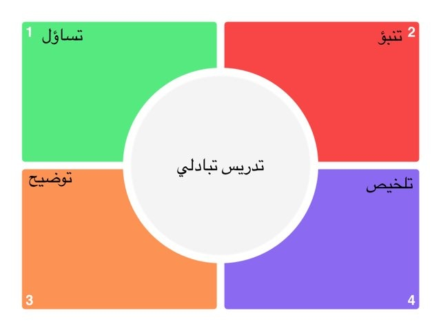 تبادلي   by najat alsomali