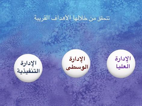 تابع أنواع التخطيط by هيفاء الصالح