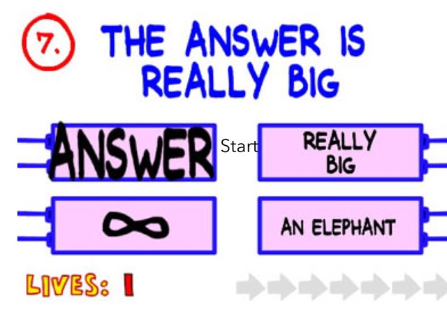 How Hi Is Your Iq  by Aron Sabol