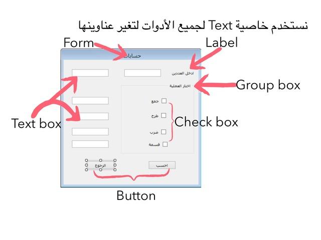 الآلة الحاسبة  by Munirah Abdullah